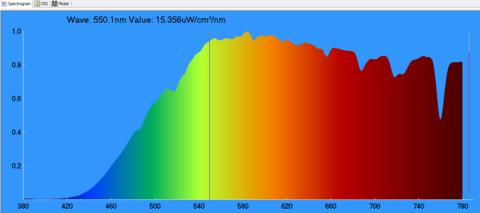 spectrum-test-report