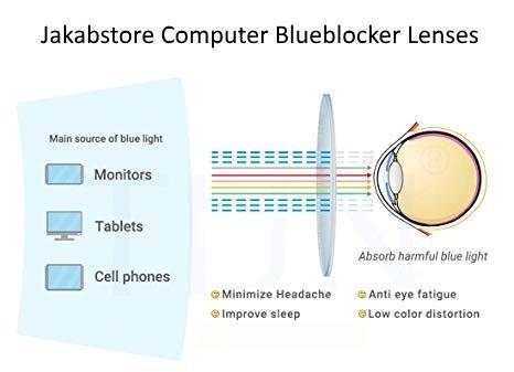 Computer Blue Blocking Lenses