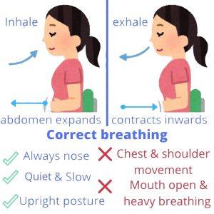 correct buteyko breathing